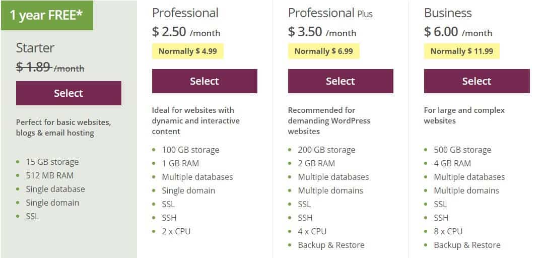 miễn phí hosting