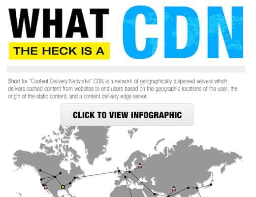 Sử dụng CDN