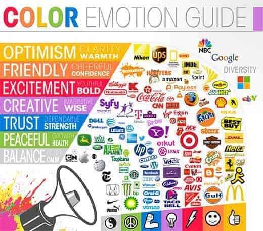 Tâm lý về màu sắc
