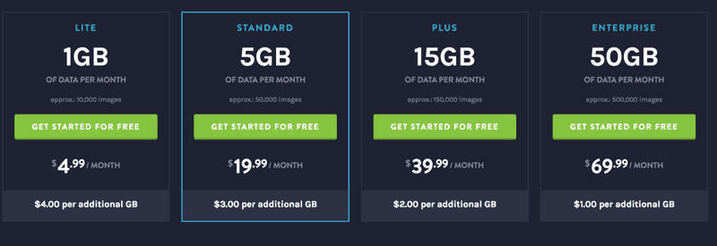 imagify-pricing