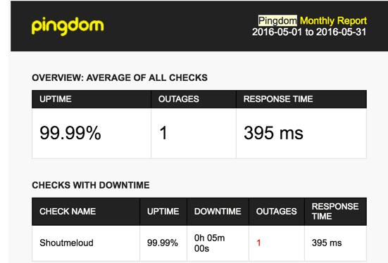 managed-hosting-uptime-1
