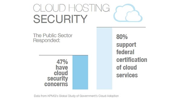 improving-security-in-the-cloud