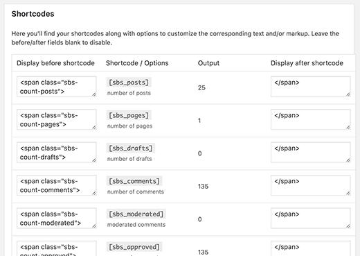 hiển thị số liệu thống kê cụ thể bằng shortcode khác nhau
