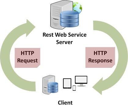 cach-web-server-hoat-dong