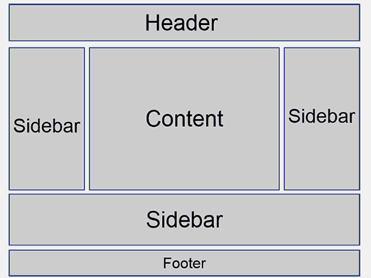 sidebars-wordpess