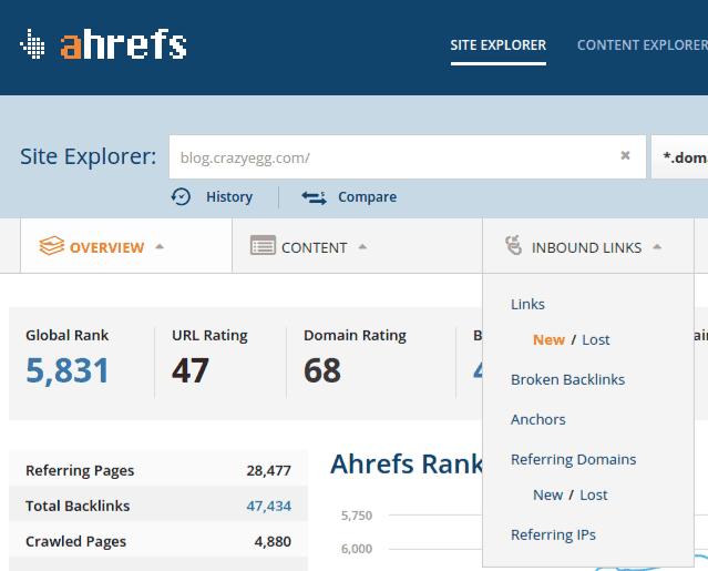 Ahref2