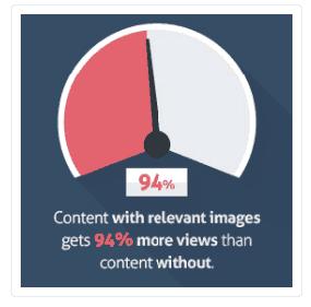 hình ảnh trực quan khiến người đọc nhiều hơn