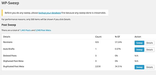 WP-Sweep dọn dẹp database