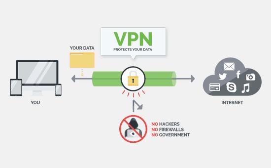 VPN hoạt động như thế nào