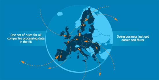 Bản đồ điều mô tả GDPR