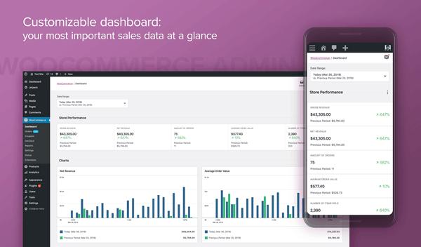 WooCommerce 4.0: Hàng loạt cải tiếng mới nâng cao trải nghiệm người dùng