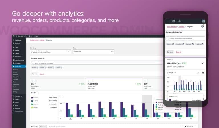 woocomerce-analytics