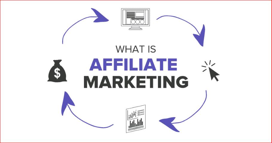 Affiliate Marketing là hình thức tiếp thị liên kết giúp quảng bá sản phẩm.
