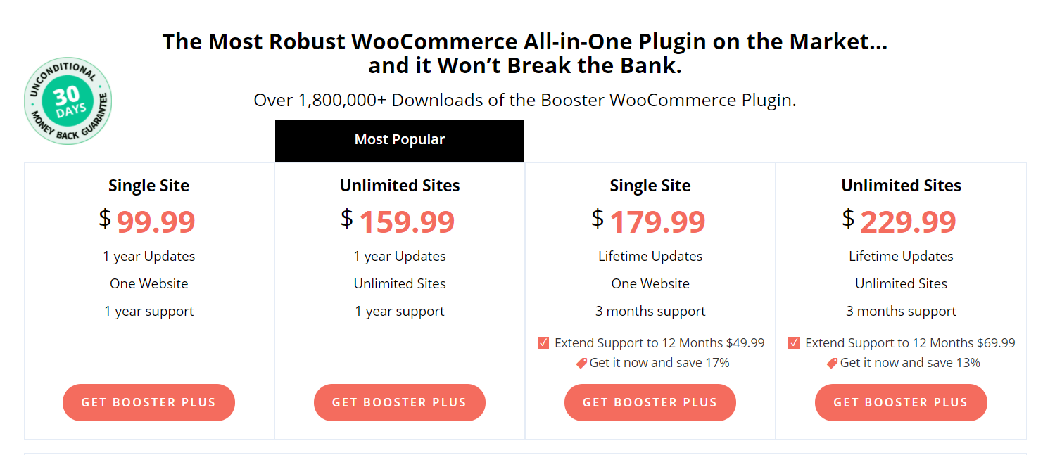 Bảng giá Booster for WooCommerce